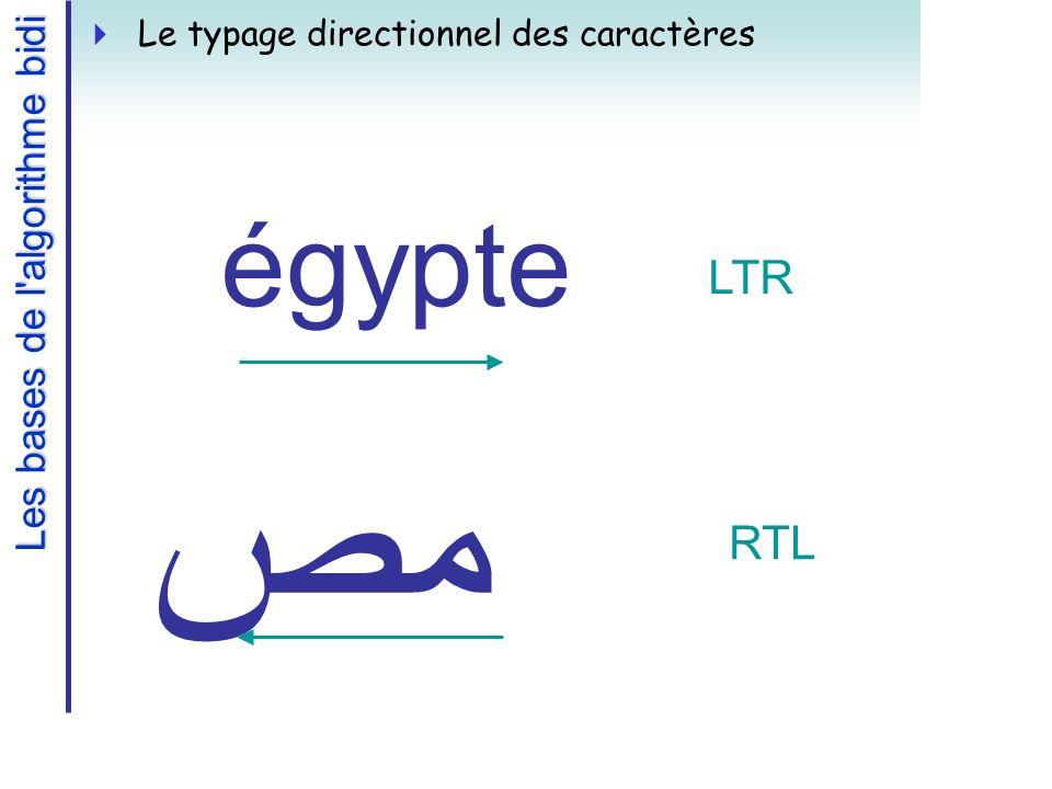 Les bases de l algorithme bidi Le typage directionnel des caractères مص LTR RTL égypte