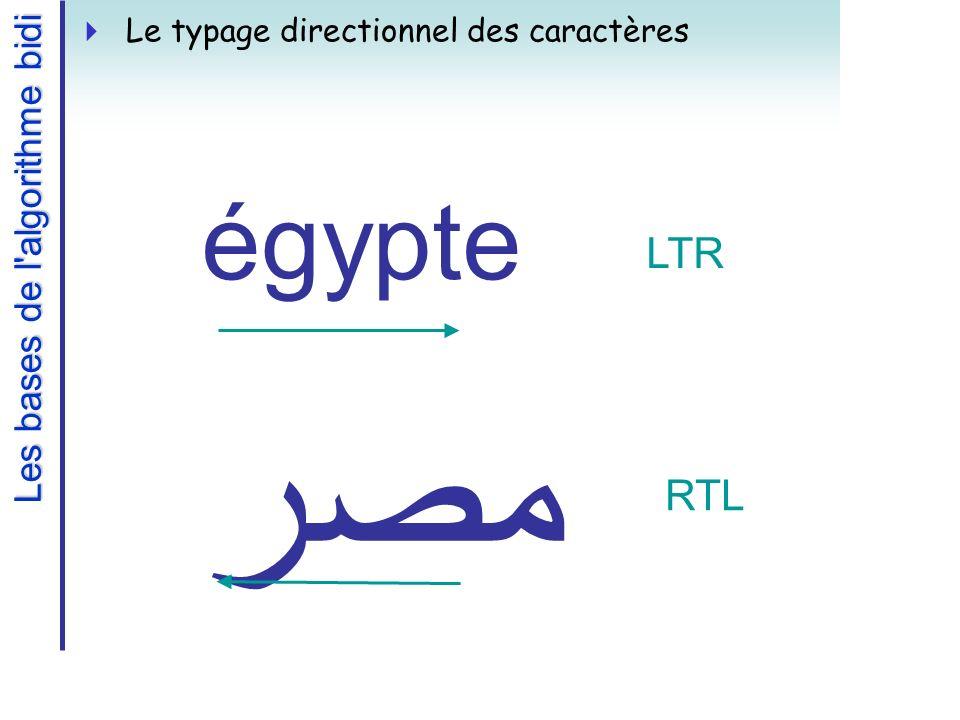 مصر Les bases de l algorithme bidi Le typage directionnel des caractères LTR RTL égypte