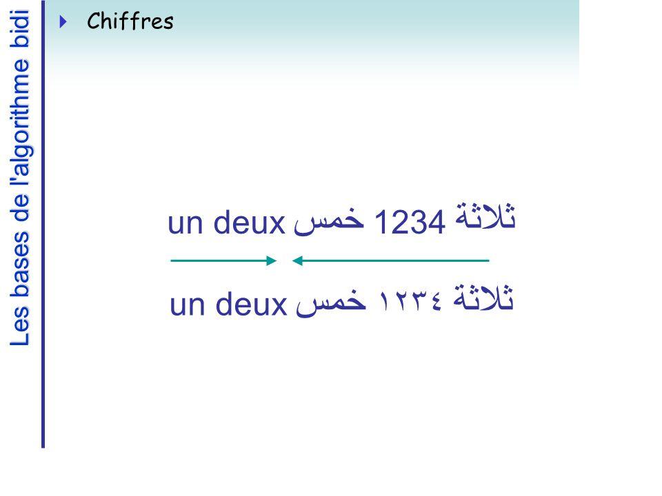 Les bases de l algorithme bidi Chiffres un deux ثلاثة 1234 خمس un deux ثلاثة ١٢٣٤ خمس