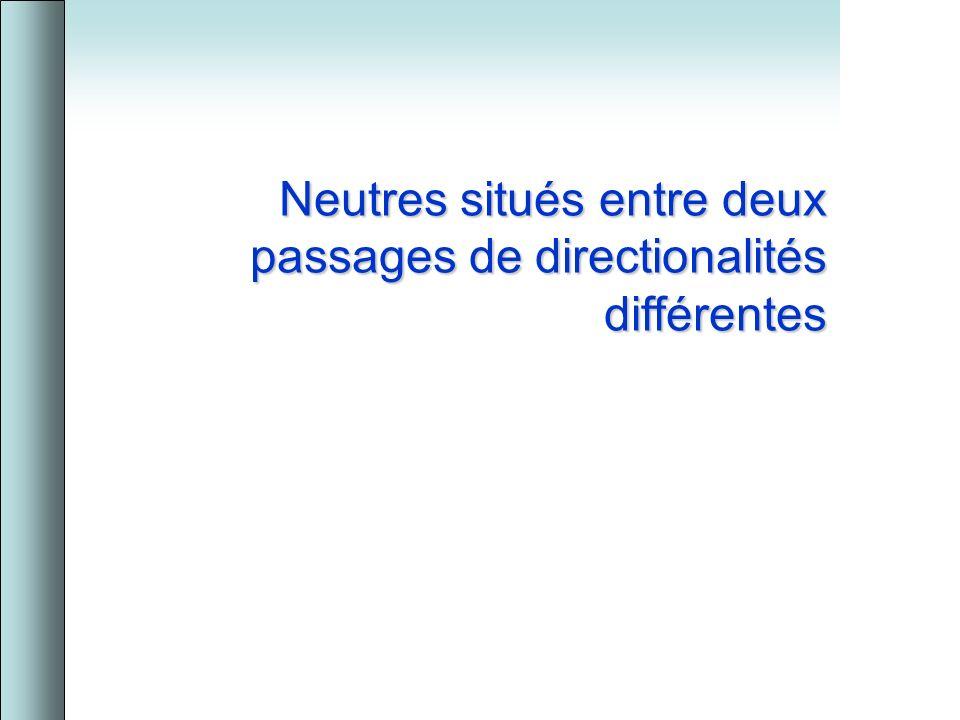 Neutres situés entre deux passages de directionalités différentes