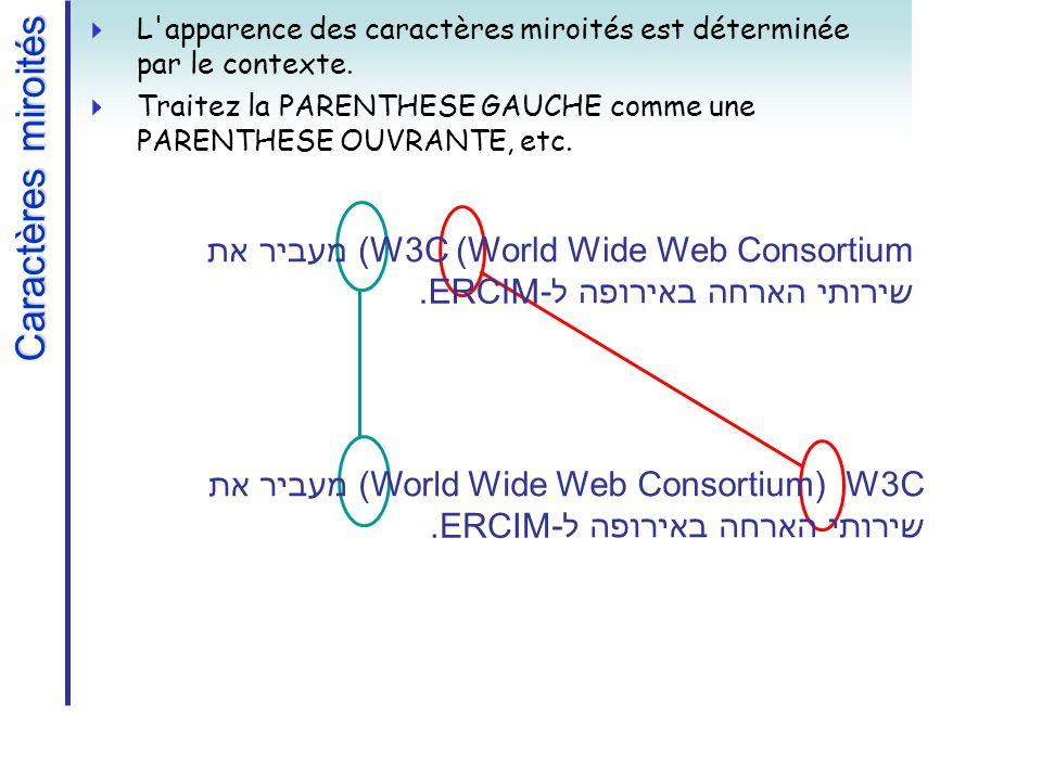 Caractères miroités L apparence des caractères miroités est déterminée par le contexte.