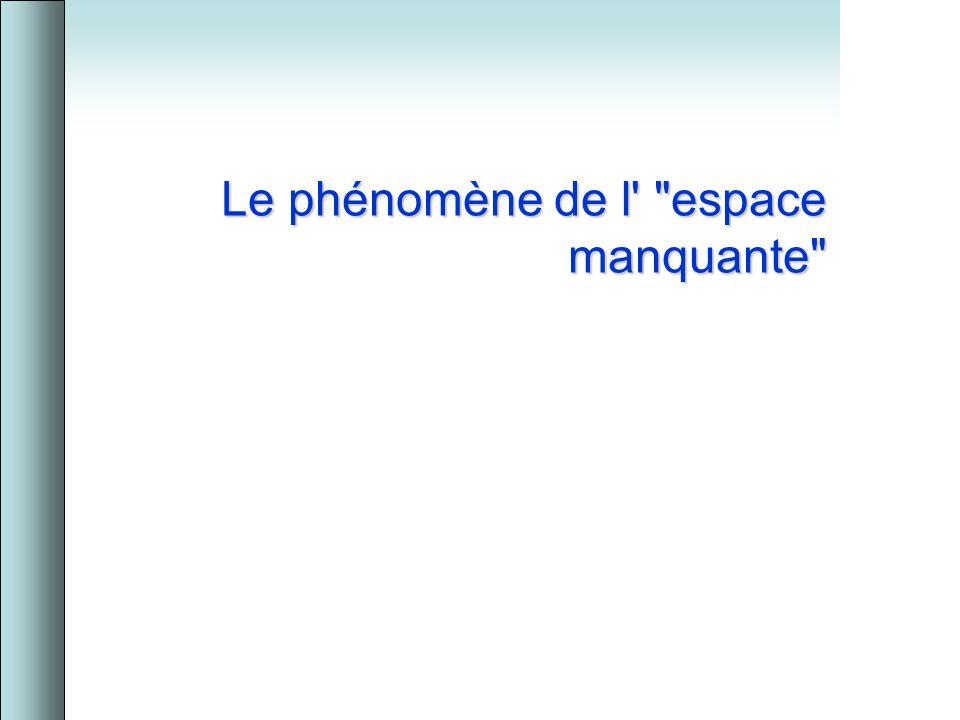 Le phénomène de l espace manquante