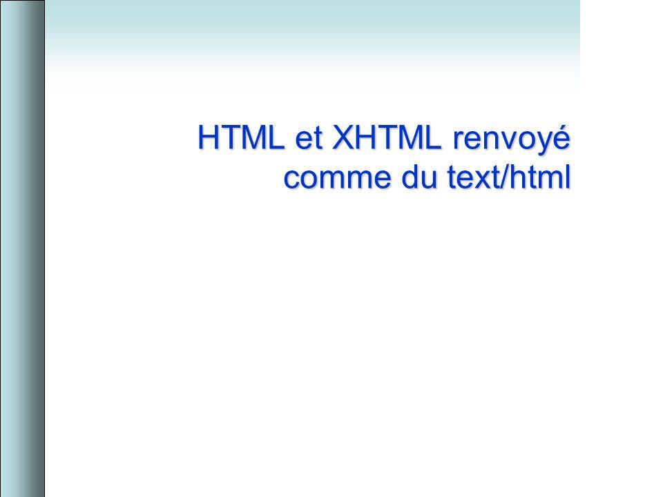 HTML et XHTML renvoyé comme du text/html