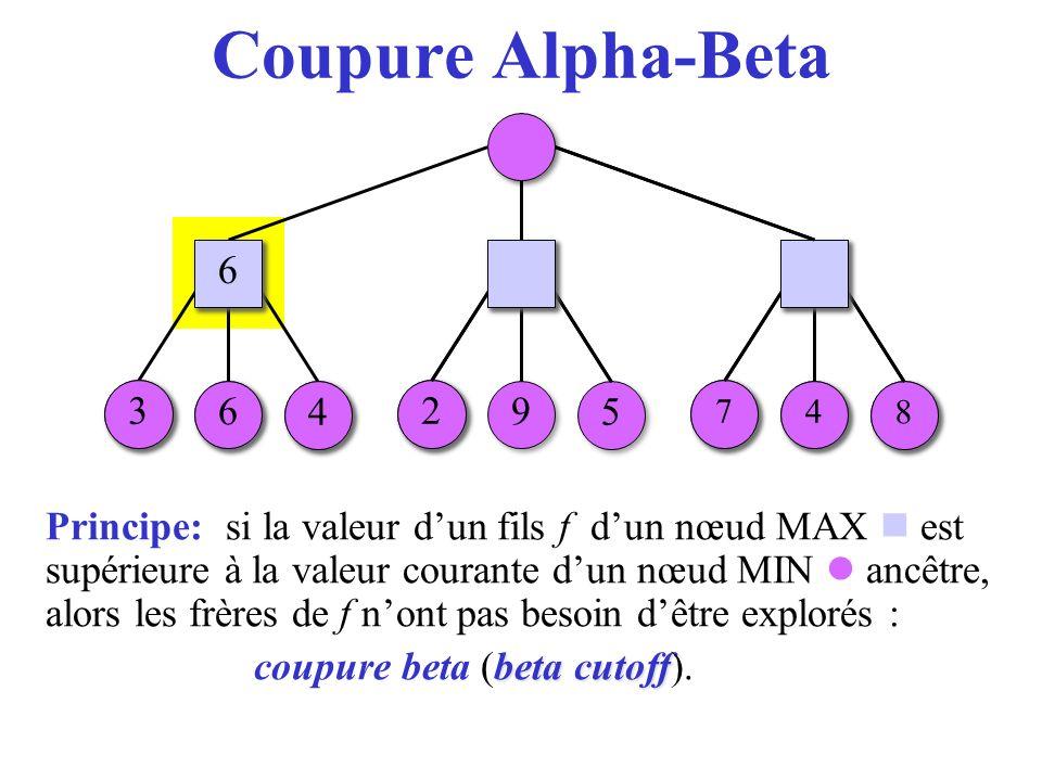 5 5 2 2 9 9 7 7 4 4 8 8 3 3 6 6 4 4 Principe: si la valeur dun fils f dun nœud MAX est supérieure à la valeur courante dun nœud MIN ancêtre, alors les