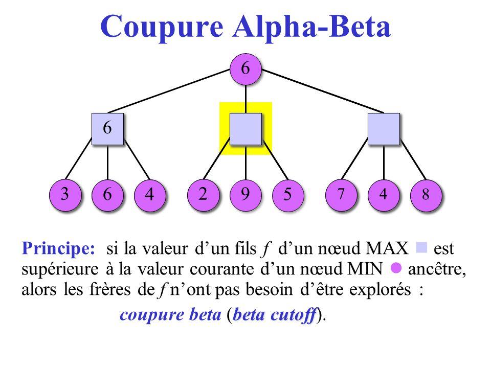 5 5 Coupure Alpha-Beta 6 6 2 2 9 9 7 7 4 4 8 8 3 3 6 6 4 4 Principe: si la valeur dun fils f dun nœud MAX est supérieure à la valeur courante dun nœud
