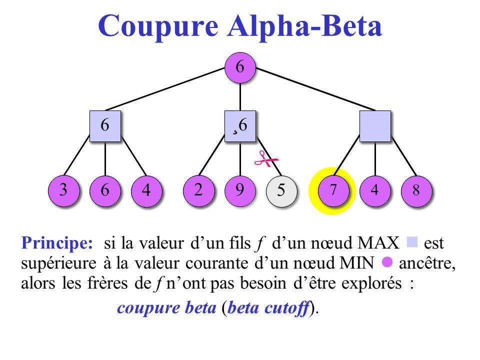 5 5 Coupure Alpha-Beta 6 6 2 2 9 9 2 2 7 7 4 4 8 8 3 3 6 6 4 4 Principe: si la valeur dun fils f dun nœud MAX est supérieure à la valeur courante dun