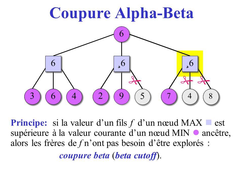 5 5 Coupure Alpha-Beta 6 6 2 2 9 9 2 2 7 7 4 4 8 8 ¸6¸6 ¸6¸6 3 3 6 6 4 4 Principe: si la valeur dun fils f dun nœud MAX est supérieure à la valeur cou
