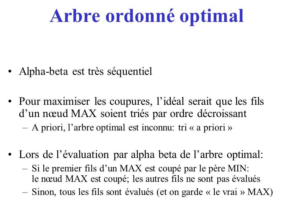 Arbre ordonné optimal Alpha-beta est très séquentiel Pour maximiser les coupures, lidéal serait que les fils dun nœud MAX soient triés par ordre décro