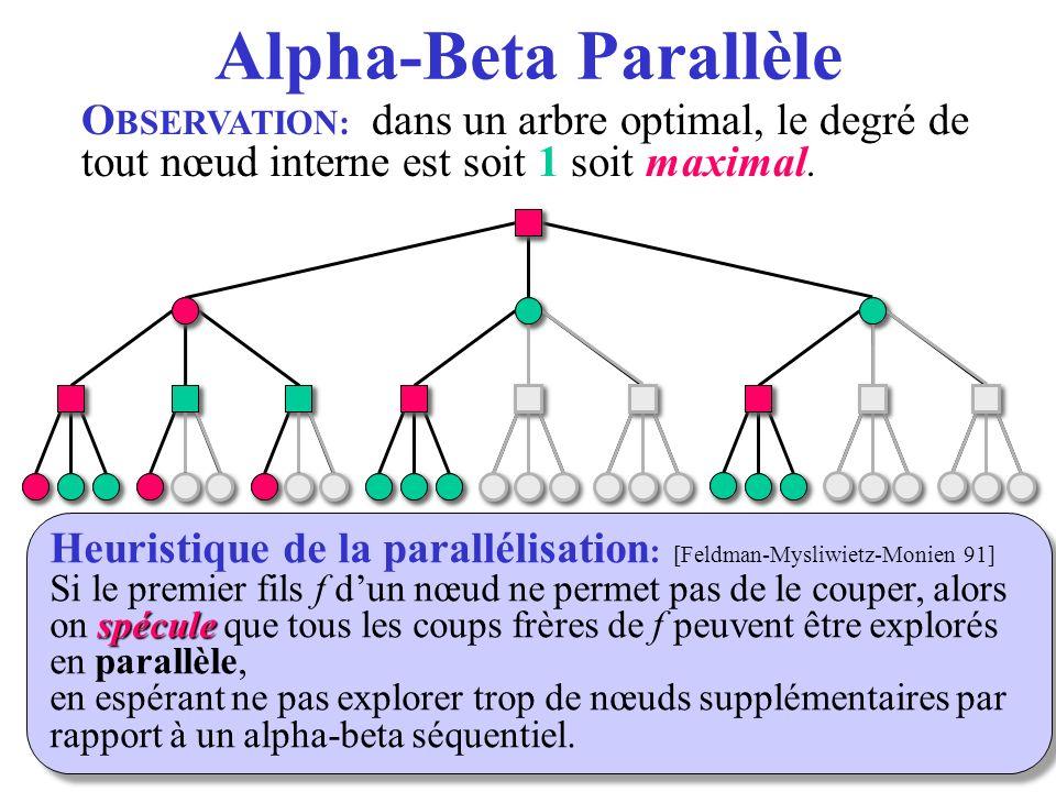 O BSERVATION: dans un arbre optimal, le degré de tout nœud interne est soit 1 soit maximal. Alpha-Beta Parallèle spécule Heuristique de la parallélisa