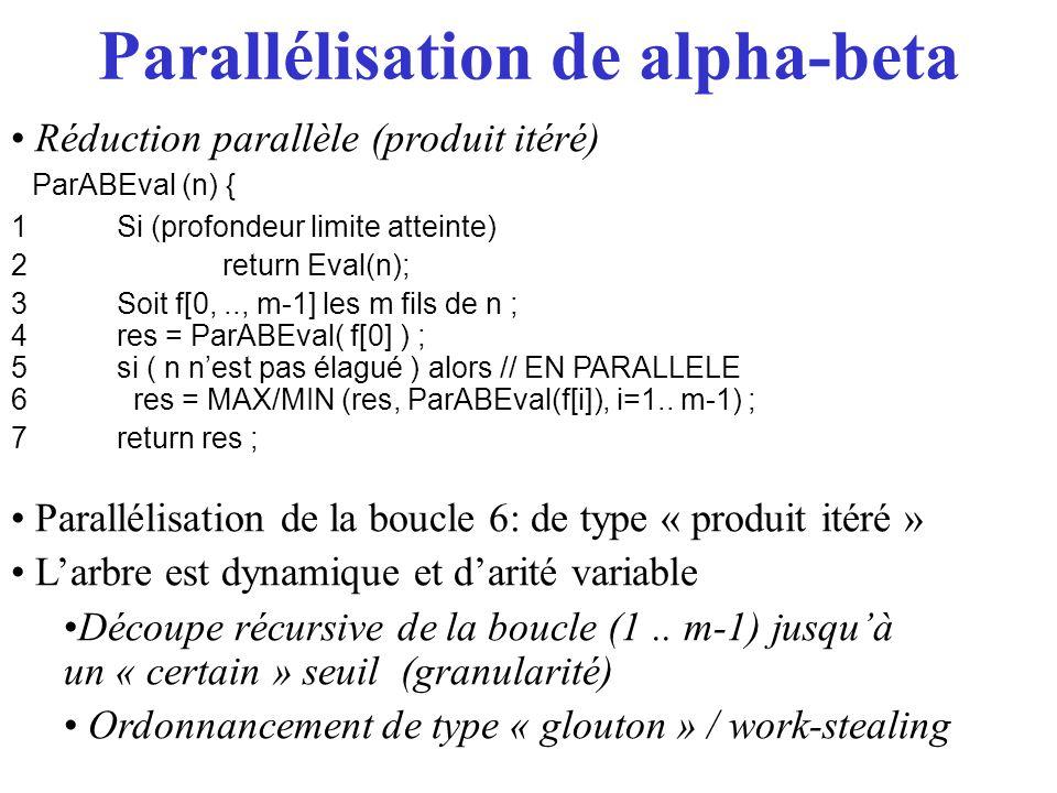 Parallélisation de alpha-beta Réduction parallèle (produit itéré) ParABEval (n) { 1Si (profondeur limite atteinte) 2return Eval(n); 3Soit f[0,.., m-1]