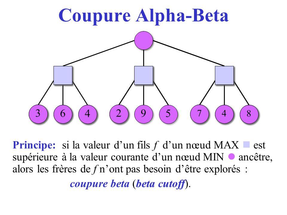 5 5 Coupure Alpha-Beta 2 2 9 9 7 7 4 4 8 8 3 3 6 6 4 4 Principe: si la valeur dun fils f dun nœud MAX est supérieure à la valeur courante dun nœud MIN