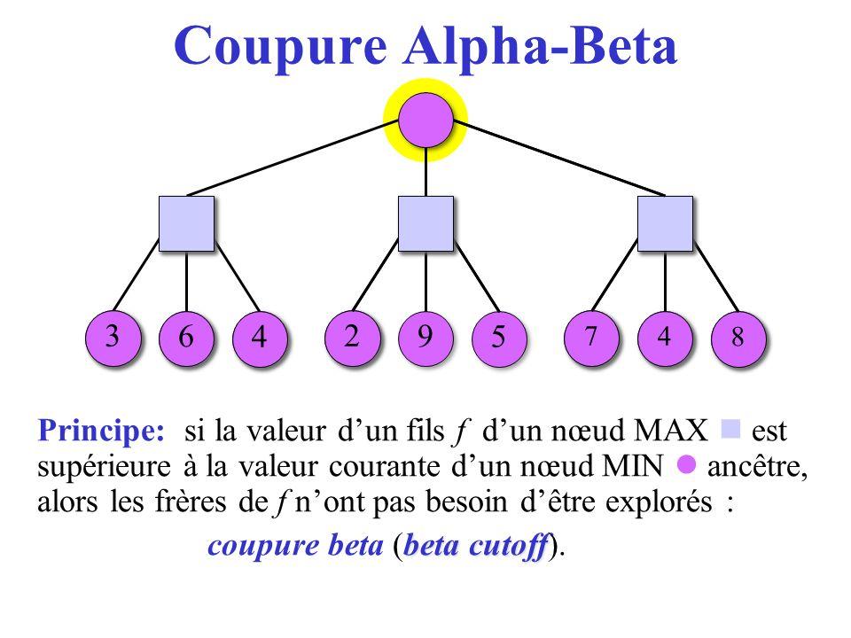 5 5 Coupure Alpha-Beta 6 6 2 2 9 9 7 7 4 4 8 8 3 3 6 6 4 4 Principe: si la valeur dun fils f dun nœud MAX est supérieure à la valeur courante dun nœud MIN ancêtre, alors les frères de f nont pas besoin dêtre explorés : beta cutoff coupure beta (beta cutoff).