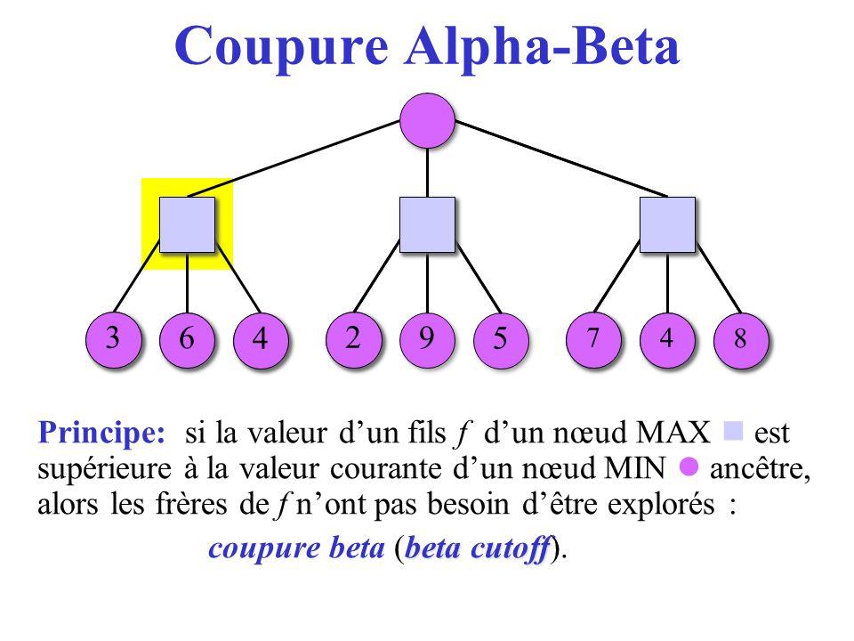 5 5 6 6 2 2 9 9 2 2 7 7 4 4 8 8 3 3 6 6 4 4 Principe: si la valeur dun fils f dun nœud MAX est supérieure à la valeur courante dun nœud MIN ancêtre, alors les frères de f nont pas besoin dêtre explorés : beta cutoff coupure beta (beta cutoff).