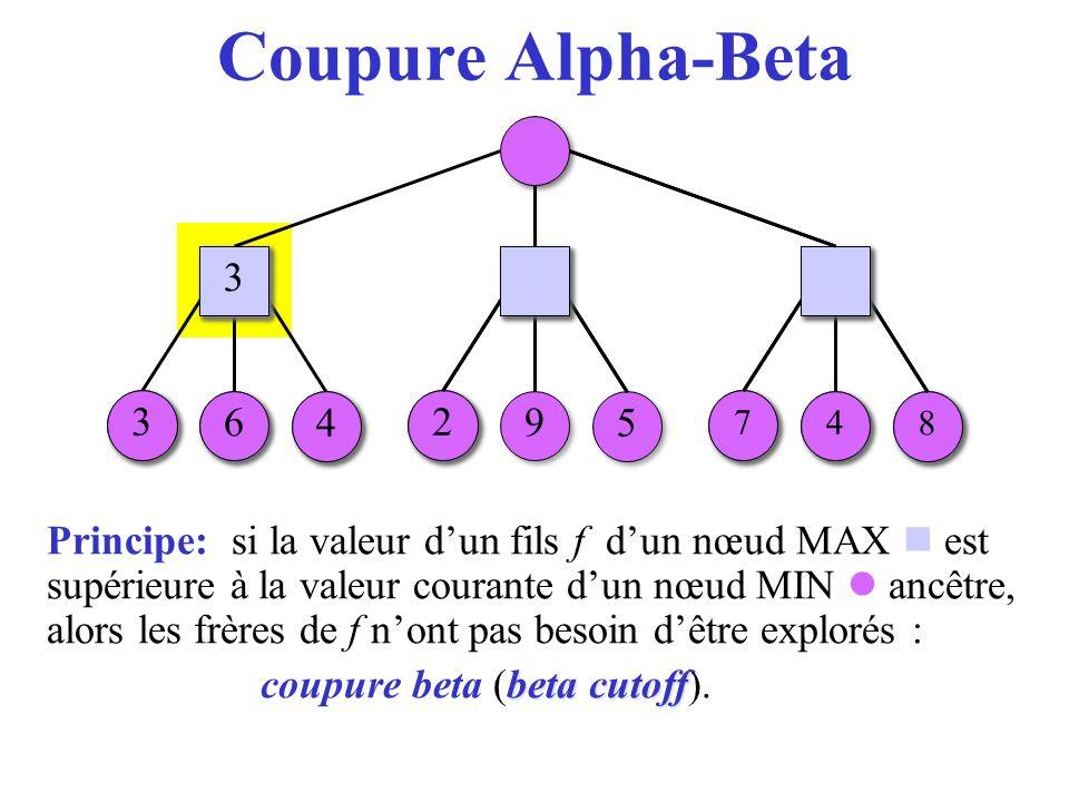 5 5 Coupure Alpha-Beta 6 6 2 2 9 9 2 2 7 7 4 4 8 8 3 3 6 6 4 4 Principe: si la valeur dun fils f dun nœud MAX est supérieure à la valeur courante dun nœud MIN ancêtre, alors les frères de f nont pas besoin dêtre explorés : beta cutoff coupure beta (beta cutoff).