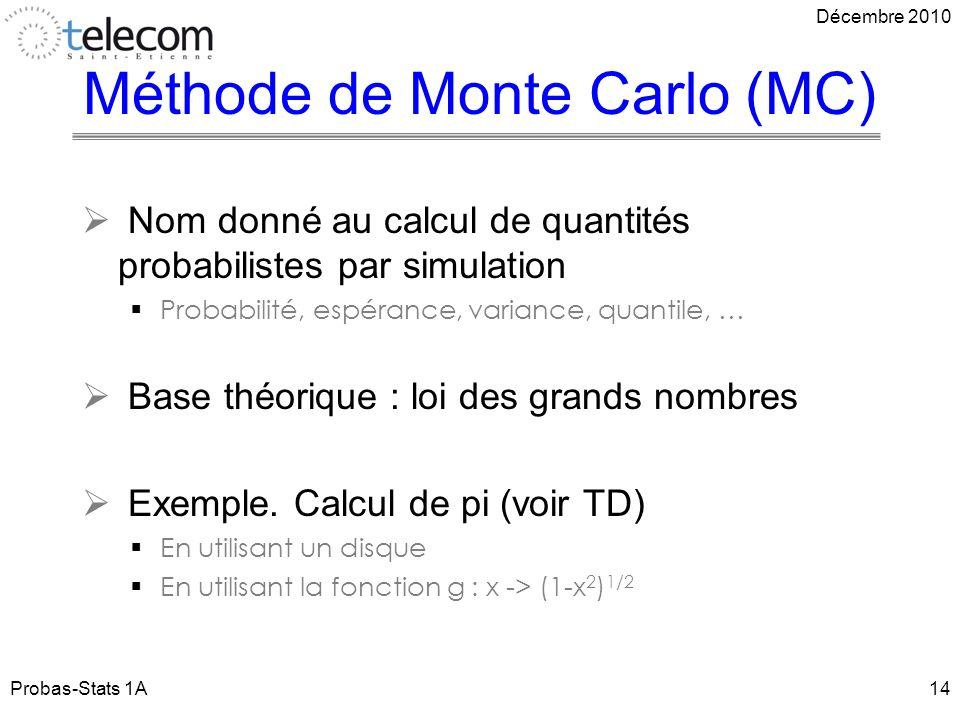 Méthode de Monte Carlo (MC) Nom donné au calcul de quantités probabilistes par simulation Probabilité, espérance, variance, quantile, … Base théorique : loi des grands nombres Exemple.