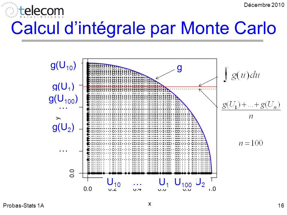 Probas-Stats 1A16 g g(U 1 ) g(U 2 ) … … g(U 10 ) U1U1 U2U2 U 10 … g(U 100 ) U 100 Décembre 2010 Calcul dintégrale par Monte Carlo