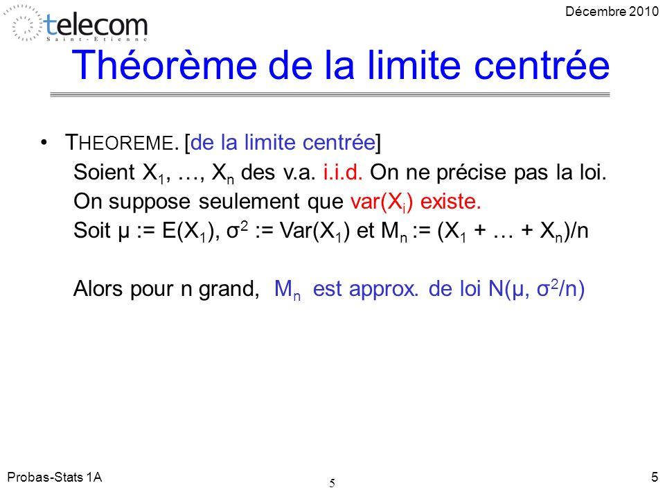 Théorème de la limite centrée Probas-Stats 1A5 5 T HEOREME.