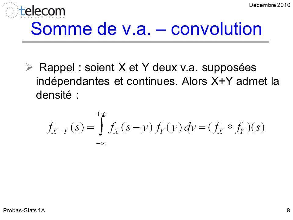 Somme de v.a.– convolution Rappel : soient X et Y deux v.a.