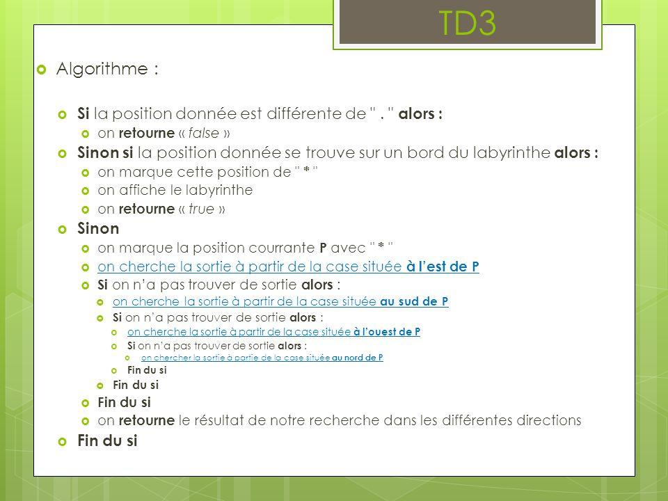 TD3 Algorithme : Si la position donnée est différente de .