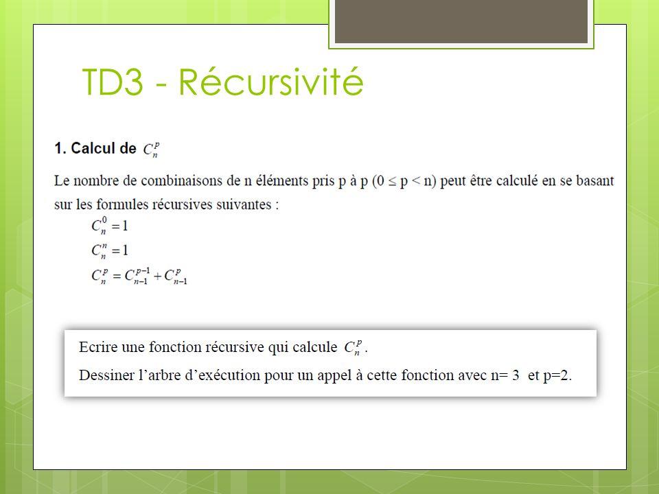 TD3 Arbre dappel pour n=3 et p=2 : Combinaison(3,2) Combinaison(2,2)Combinaison(2,1) Combinaison(1,1)Combinaison(1,0) Resu=1 Resu=2 Resu=3