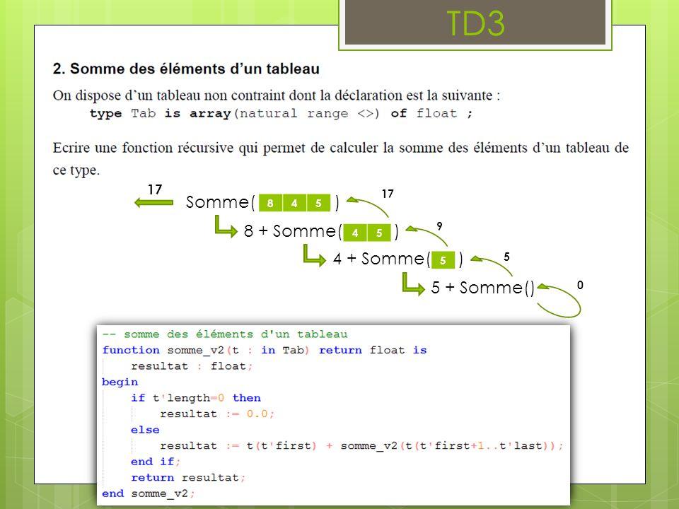 TD3 Rappel sur le type « String » : Cest un tableau non-contraint de caractères Type String is array(Positive range <>) of Character; On a accès aux attributs : first, last, length, …