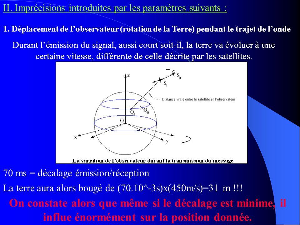B) Mesure de la distance Nous connaissons maintenant notre position, après avoir mesuré la distance qui nous sépare de trois satellites. Mais comment