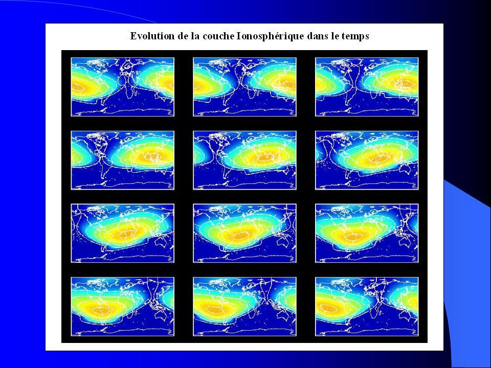 II. Imprécisions introduites par les paramètres suivants : A) Imprécisions physiques Les signaux traversent l atmosphère :