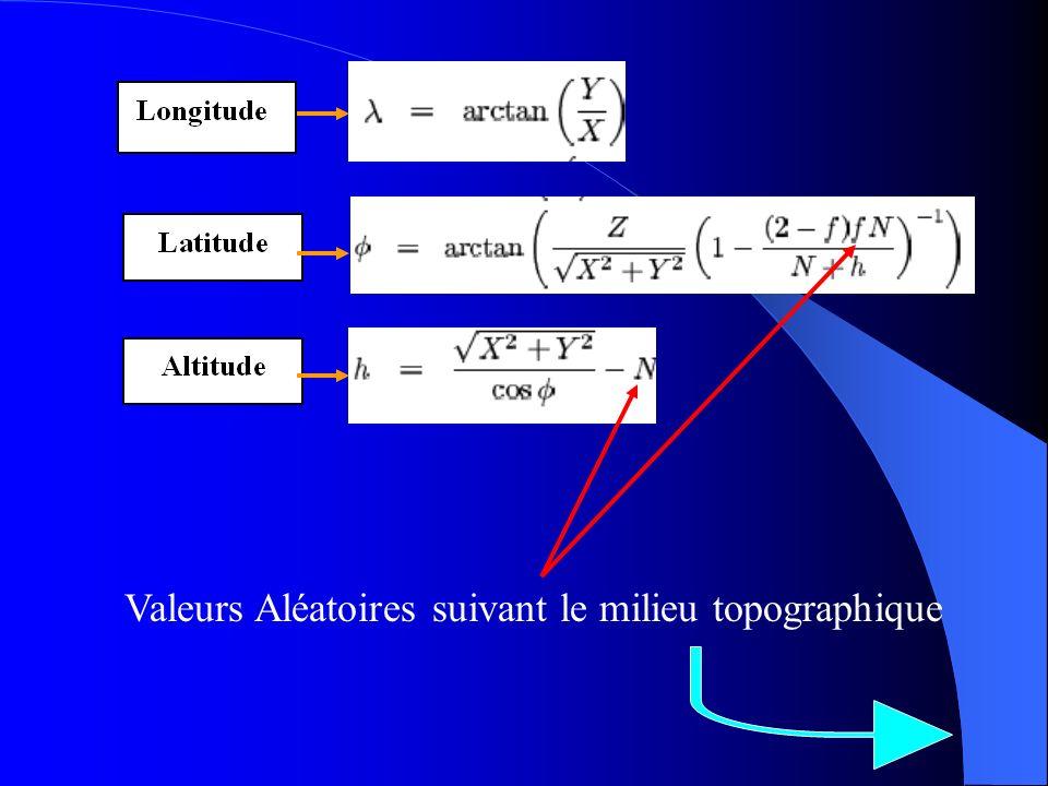 C) Erreurs introduites par le calcul des coordonnées locales Le système de coordonnées X, Y, Z (système de coordonnées géocentriques ECEF) le système