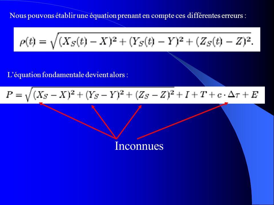 III ) Comment appréhender ces imprécisions ? 1. Utilisation mathématique.
