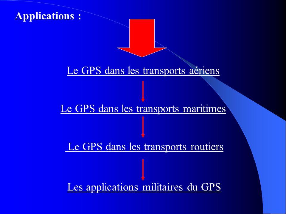 - Comment sorienter ? Du petit poucet au GPS... - Le NAVSTAR (NAVigation System with Time And Ranging), nom officiel du GPS - Objectifs - Principes