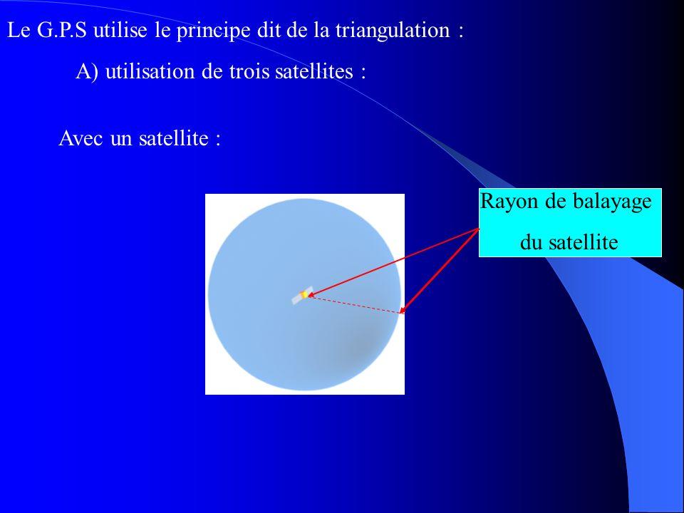 PLAN INTRODUCTION : qu est-ce réellement que le G.P.S ? Quelle est son utilité ? Problématique de la précision du positionnement I. Explication généra