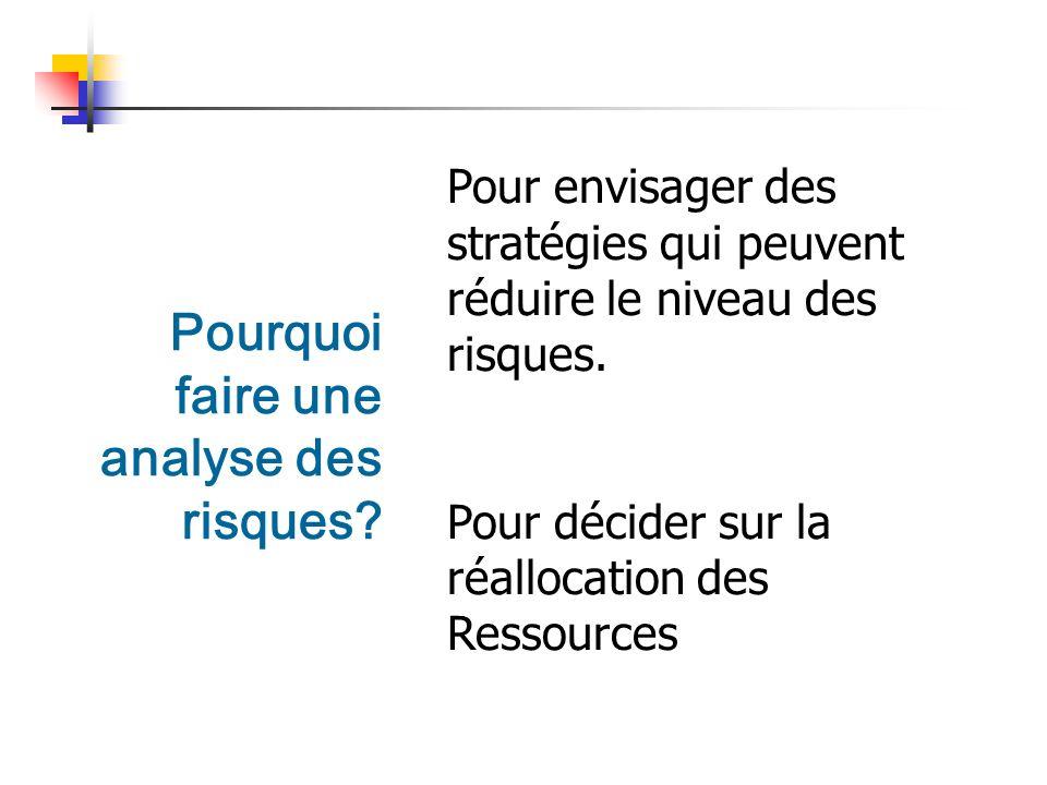 Pourquoi faire une analyse des risques? Pour envisager des stratégies qui peuvent réduire le niveau des risques. Pour décider sur la réallocation des