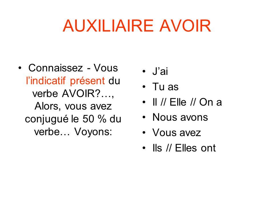 AUXILIAIRE AVOIR Connaissez - Vous lindicatif présent du verbe AVOIR?…, Alors, vous avez conjugué le 50 % du verbe… Voyons: Jai Tu as Il // Elle // On