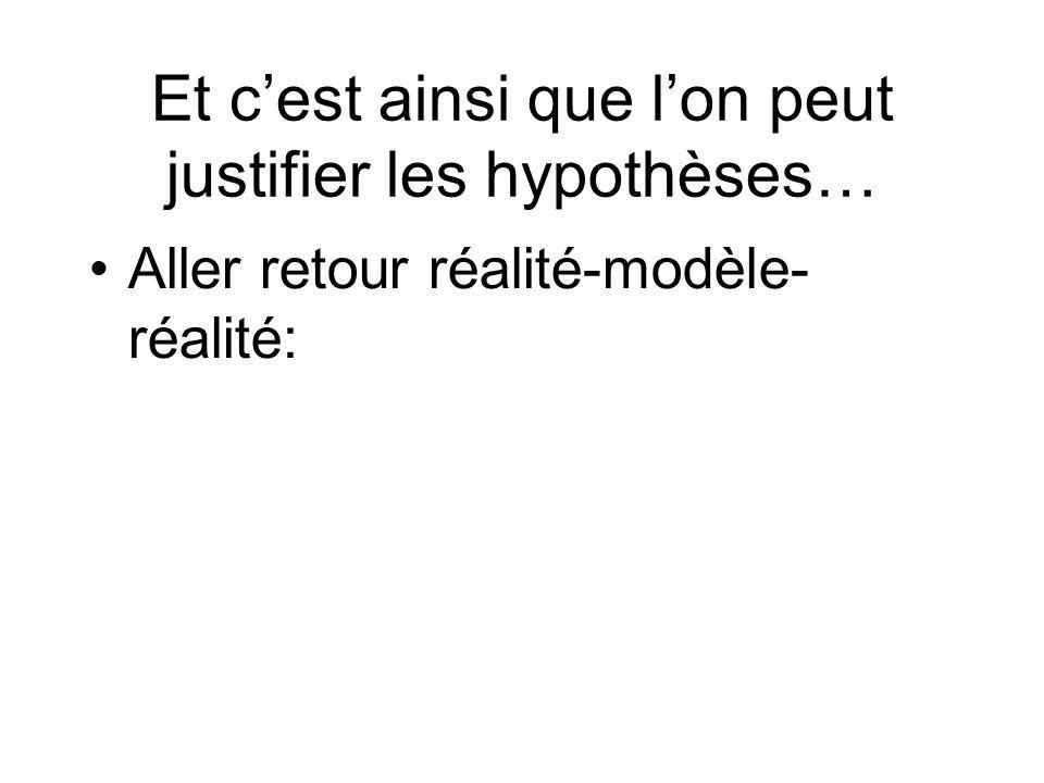 Et cest ainsi que lon peut justifier les hypothèses… Aller retour réalité-modèle- réalité: