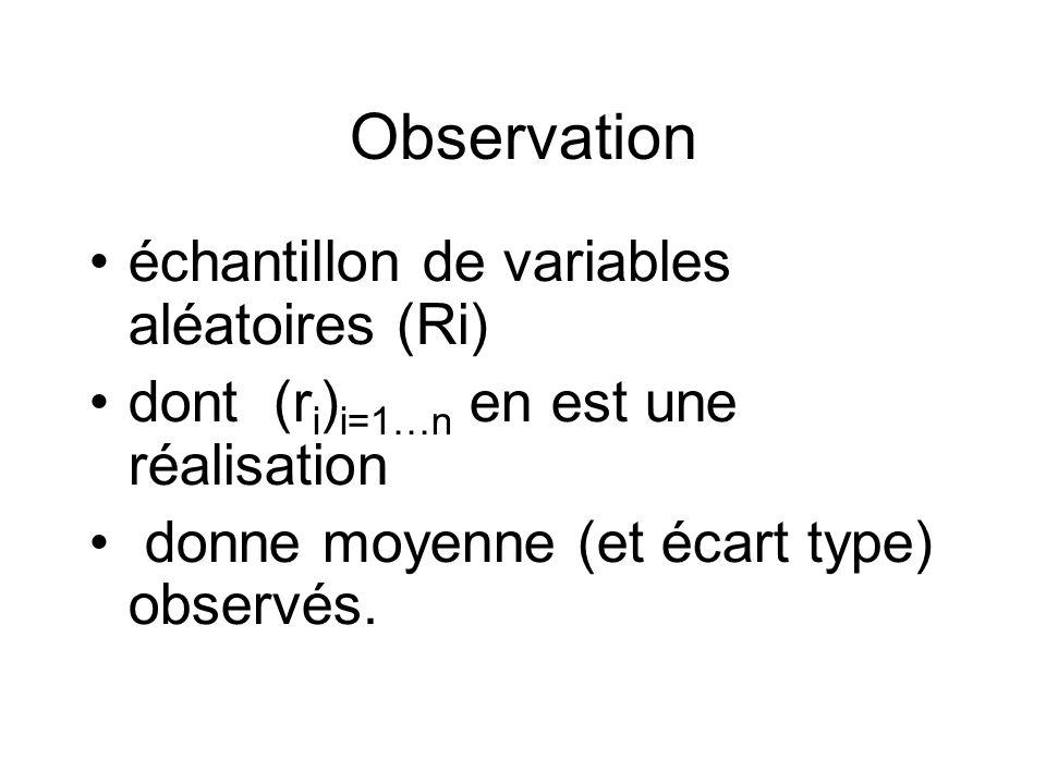 Observation échantillon de variables aléatoires (Ri) dont (r i ) i=1…n en est une réalisation donne moyenne (et écart type) observés.