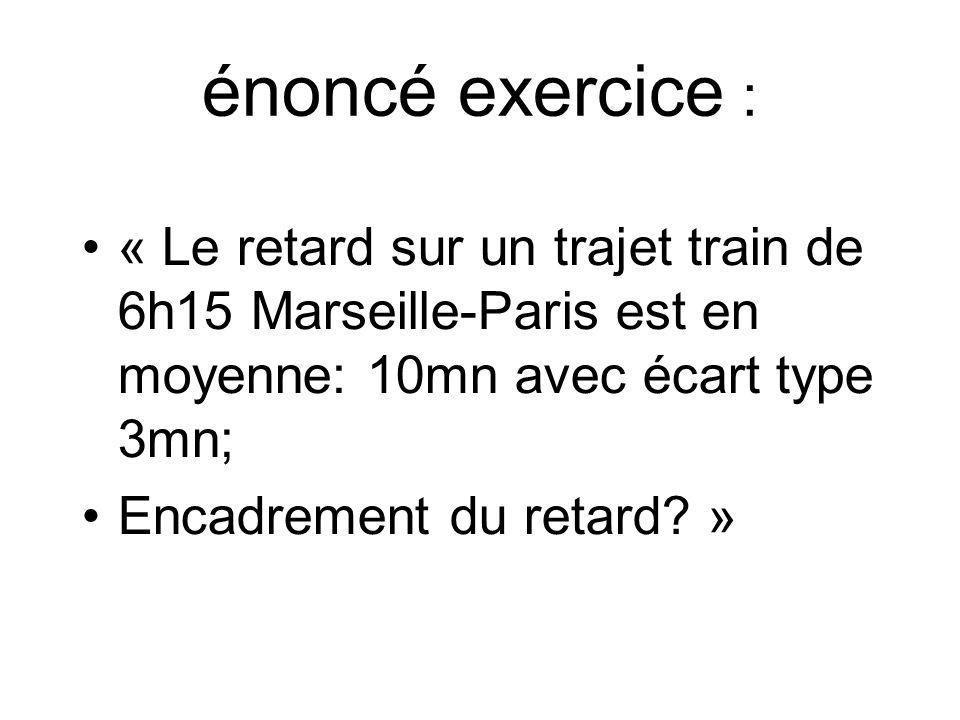 énoncé exercice : « Le retard sur un trajet train de 6h15 Marseille-Paris est en moyenne: 10mn avec écart type 3mn; Encadrement du retard.
