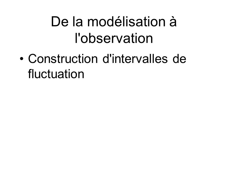 De la modélisation à l observation Construction d intervalles de fluctuation