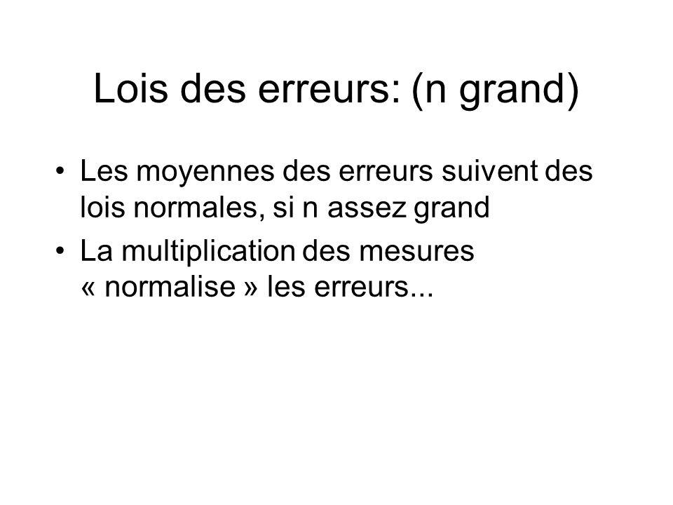 Lois des erreurs: (n grand) Les moyennes des erreurs suivent des lois normales, si n assez grand La multiplication des mesures « normalise » les erreurs...