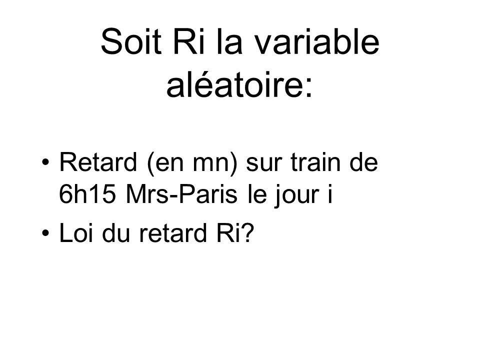 Soit Ri la variable aléatoire: Retard (en mn) sur train de 6h15 Mrs-Paris le jour i Loi du retard Ri?