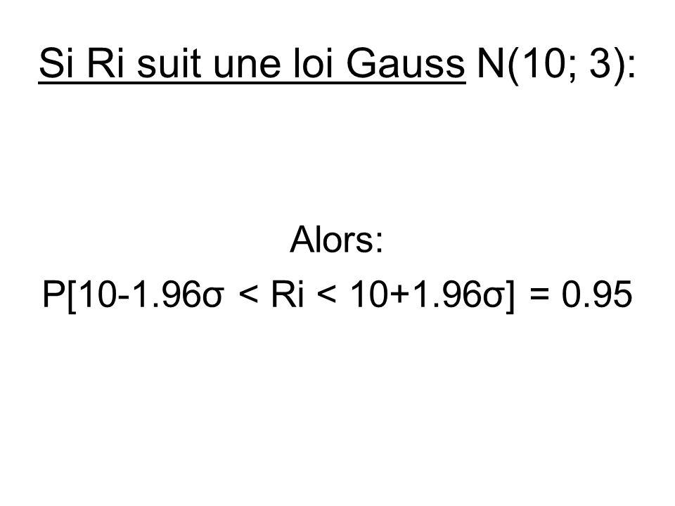 Si Ri suit une loi Gauss N(10; 3): Alors: P[10-1.96σ < Ri < 10+1.96σ] = 0.95