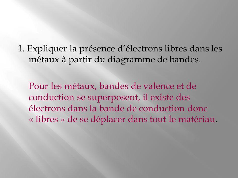 1. Expliquer la présence délectrons libres dans les métaux à partir du diagramme de bandes. Pour les métaux, bandes de valence et de conduction se sup