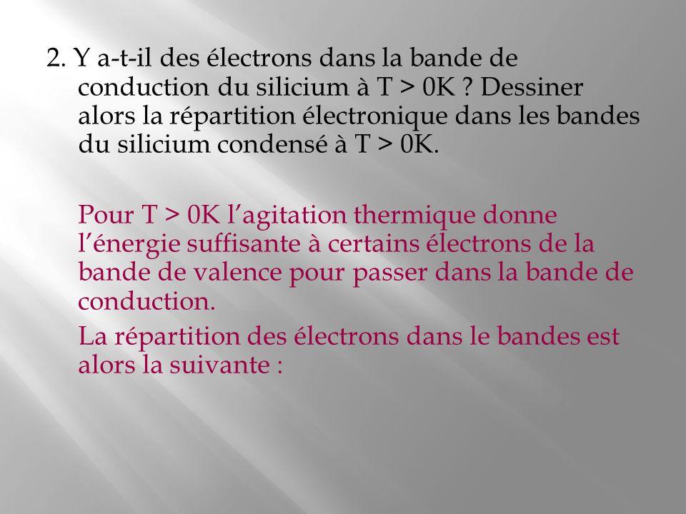 2. Y a-t-il des électrons dans la bande de conduction du silicium à T > 0K ? Dessiner alors la répartition électronique dans les bandes du silicium co