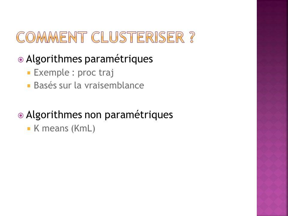 Algorithmes paramétriques Exemple : proc traj Basés sur la vraisemblance Algorithmes non paramétriques K means (KmL)