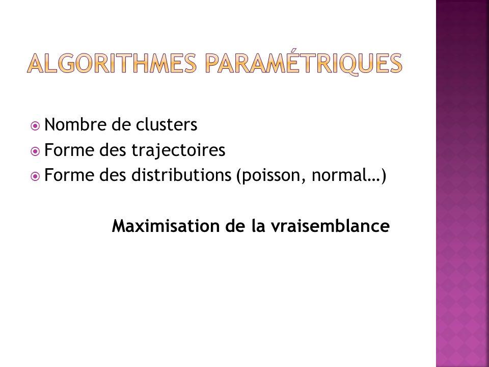Nombre de clusters Forme des trajectoires Forme des distributions (poisson, normal…) Maximisation de la vraisemblance