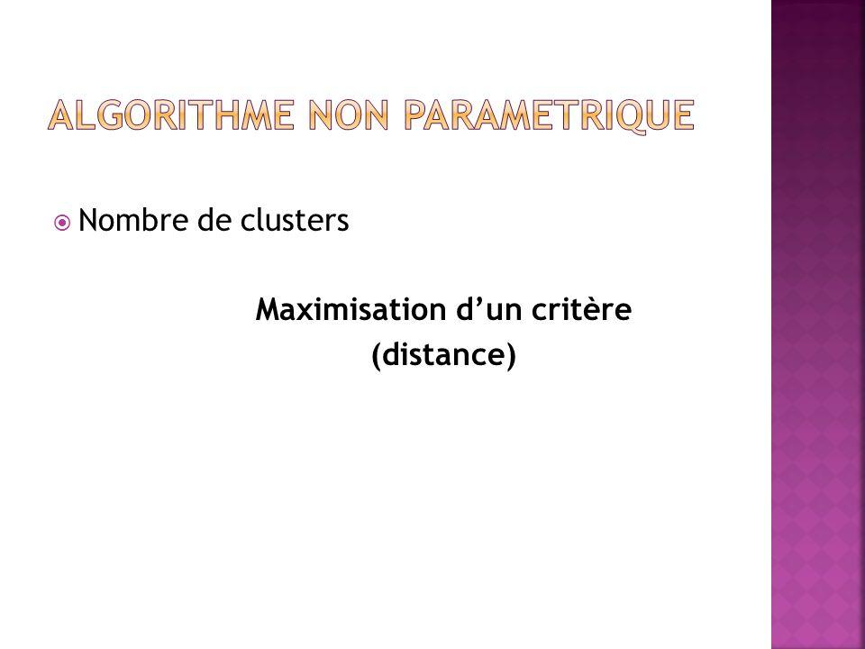 Nombre de clusters Maximisation dun critère (distance)