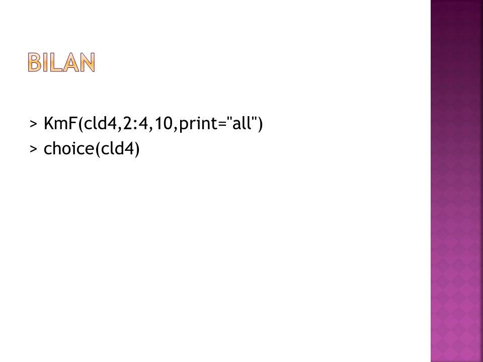 > KmF(cld4,2:4,10,print=