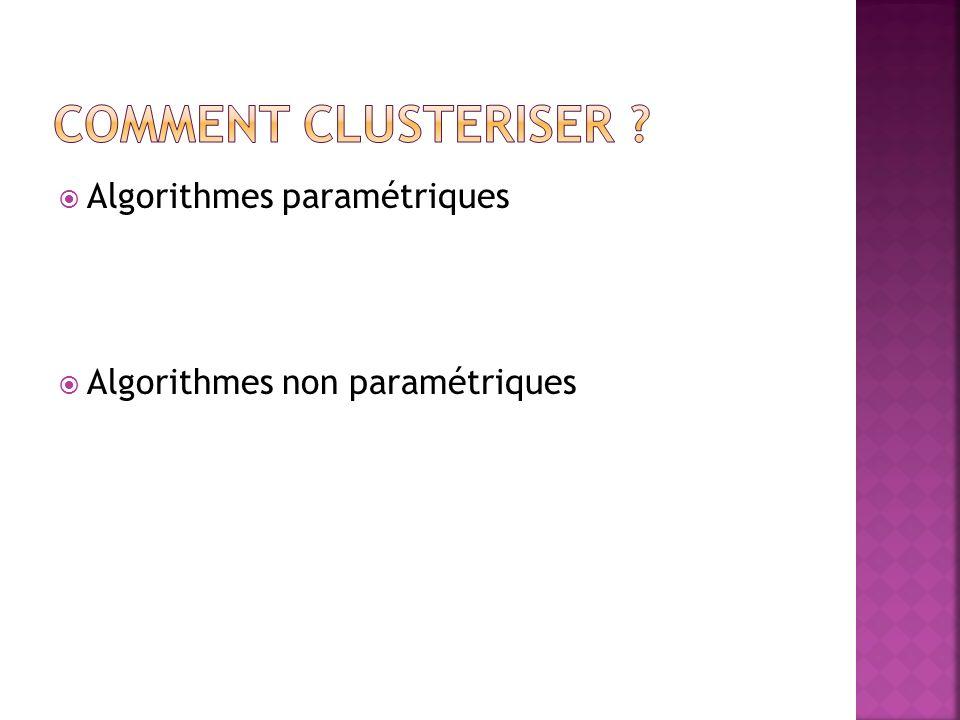 Algorithmes paramétriques Algorithmes non paramétriques