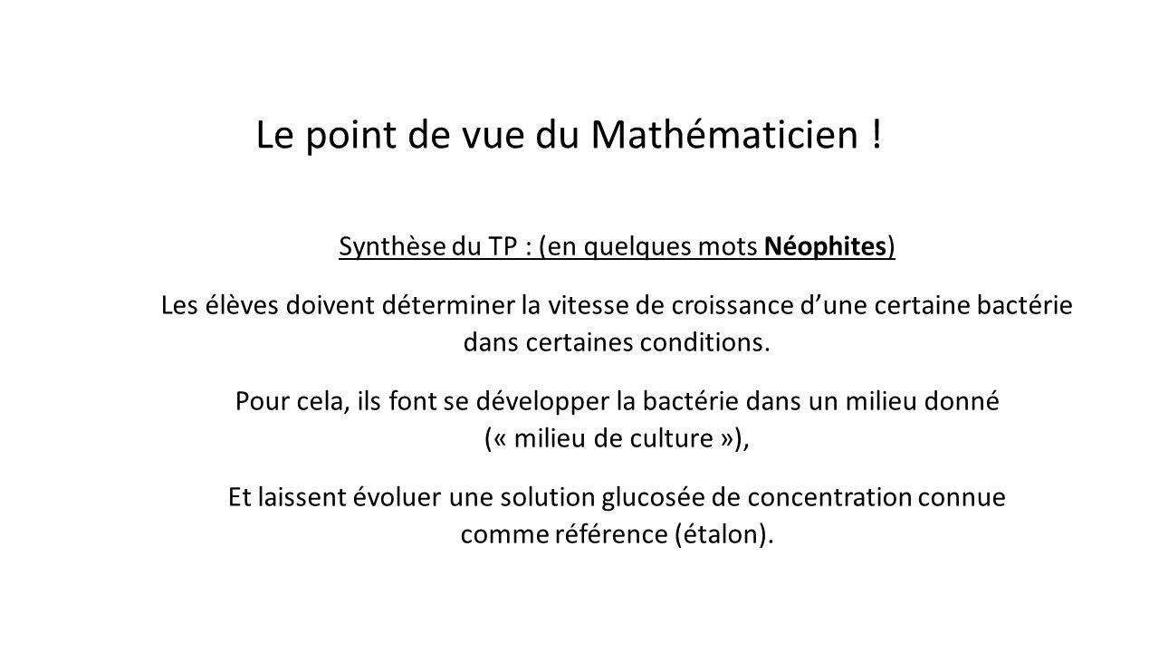 Le point de vue du Mathématicien ! Synthèse du TP : (en quelques mots Néophites) Les élèves doivent déterminer la vitesse de croissance dune certaine
