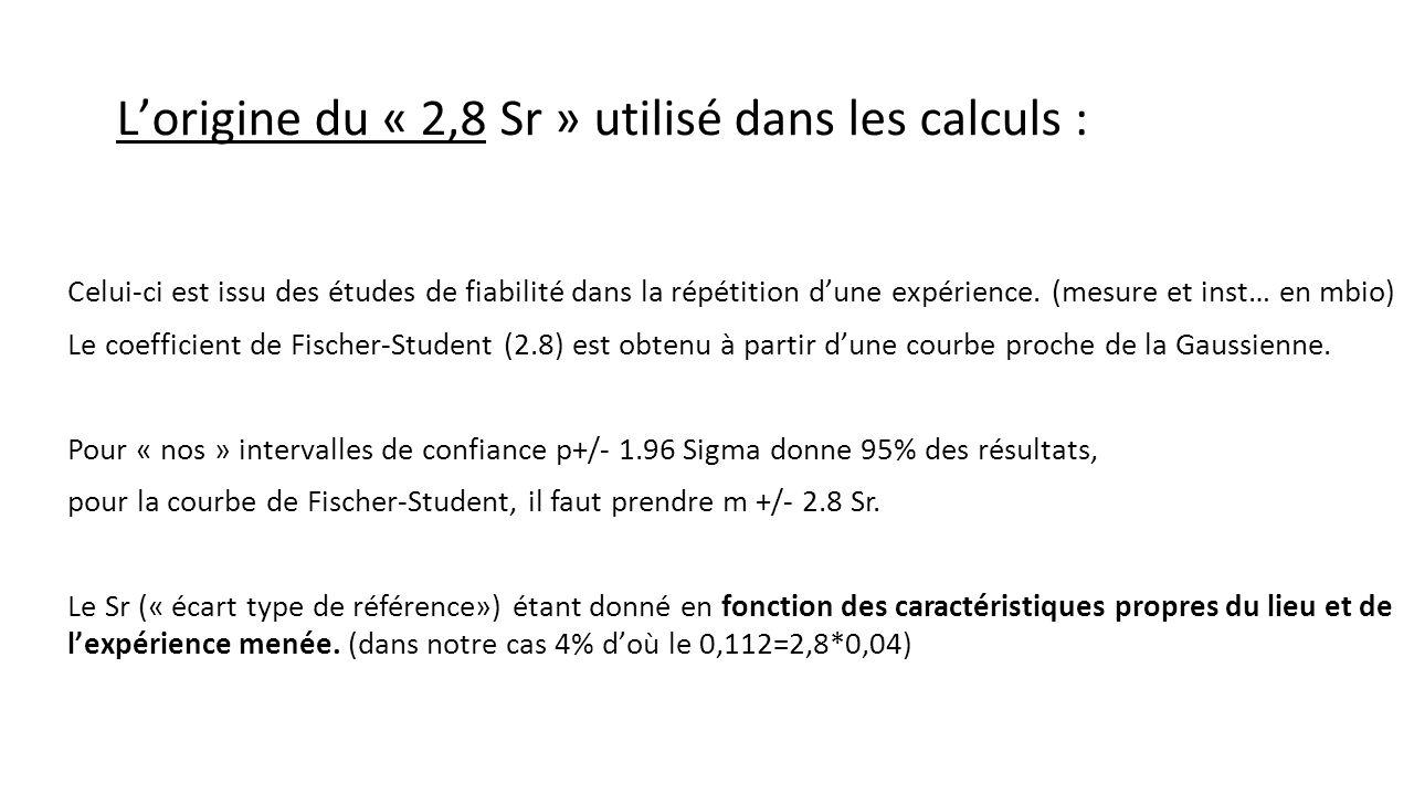 Lorigine du « 2,8 Sr » utilisé dans les calculs : Celui-ci est issu des études de fiabilité dans la répétition dune expérience. (mesure et inst… en mb