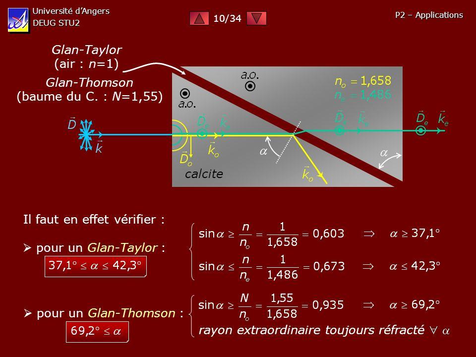 Université dAngers DEUG STU2 P2 – Applications Glan-Taylor (air : n=1) Glan-Thomson (baume du C. : N=1,55) calcite Il faut en effet vérifier : pour un